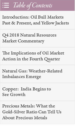 2018.Q4-Commentary-TOC